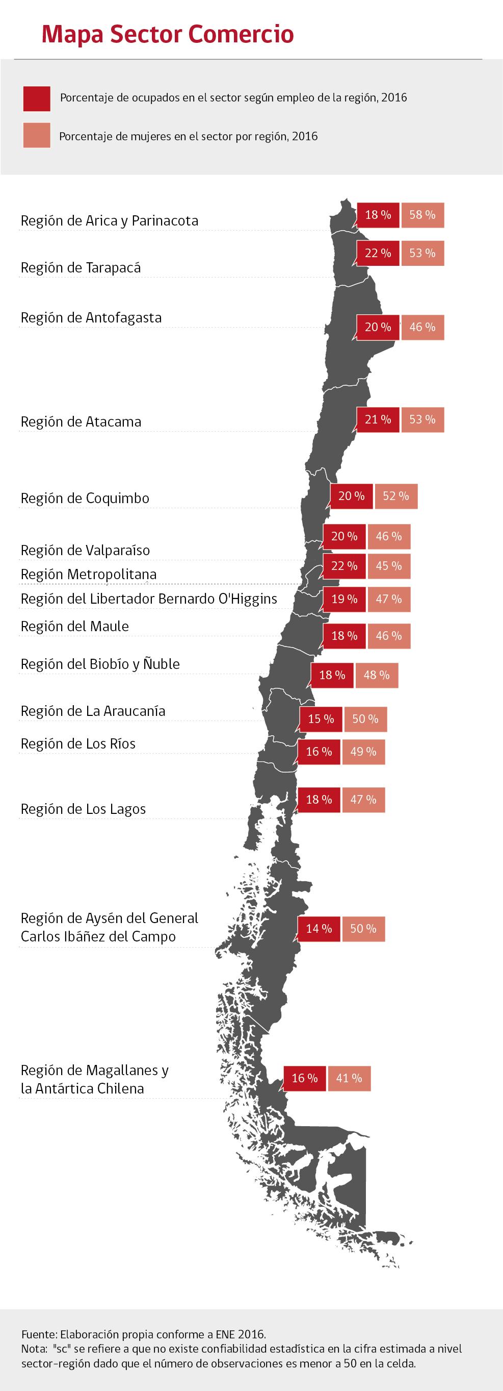 Mapa Comercio, Hoteles y Restoranes